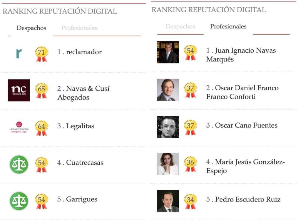 Navas-Cusi-Abogados-lidera,-una-vez-mas,-el ranking-digital-en-reputacion-juridica-Juan-Ignacio-Navas-Abogado-especialista-en-Derecho-de-la-Unión-Europea