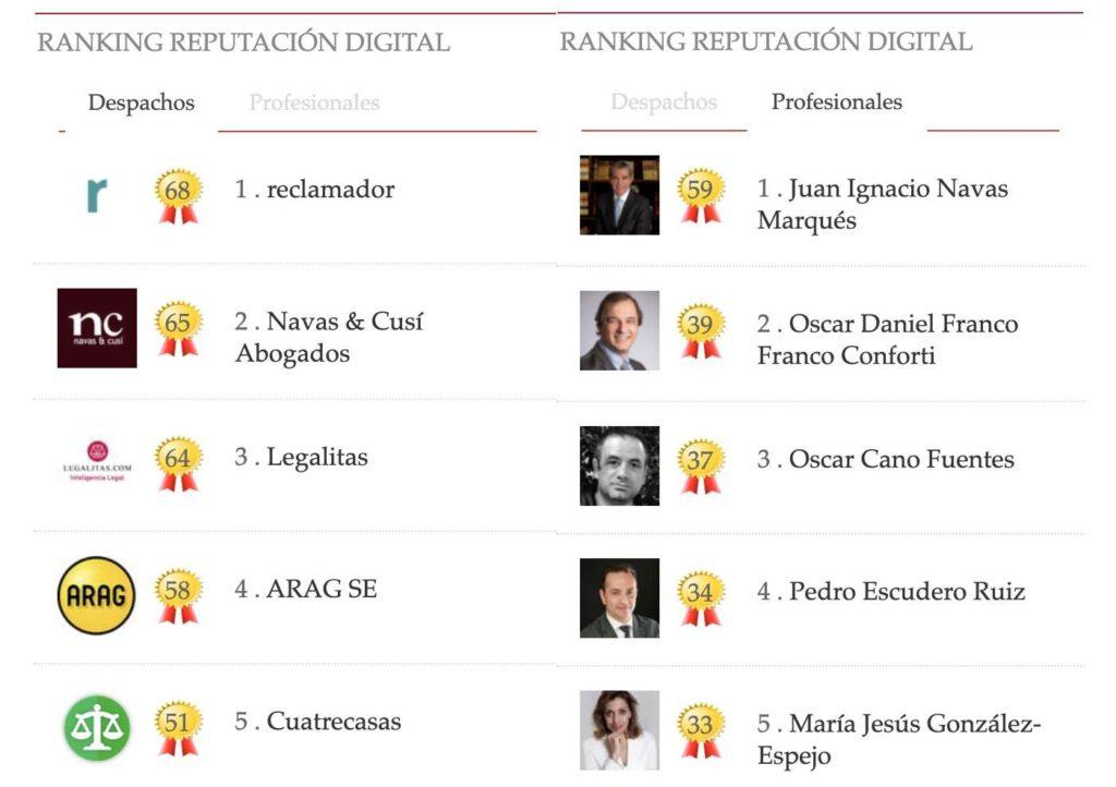 Ranking-reputación-digital-Law-and-Trends-2019-Juan-Ignacio-Navas-líder