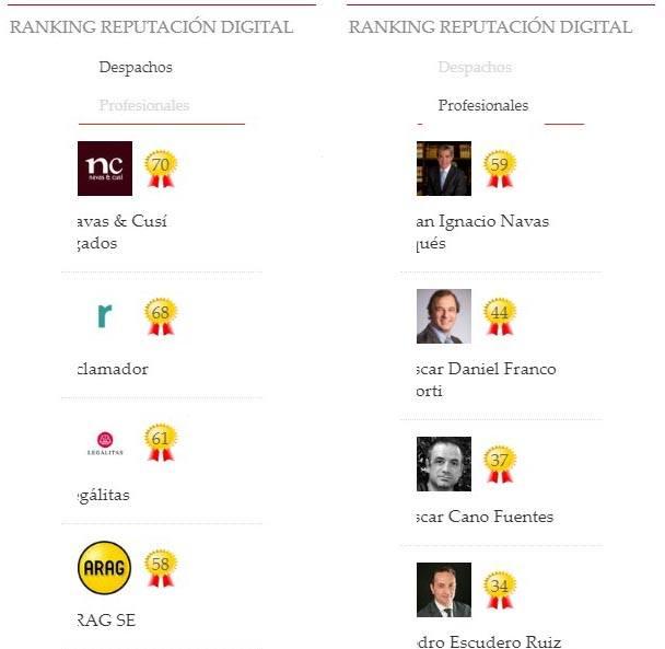 Navas-&-Cusí-es-líder-en-el-raking-de-reputación-digital-de-Law-&-Trends-Juan-Ignacio-Navas-Abogado-especialista-en-Derecho-de-la-Unión-Europea